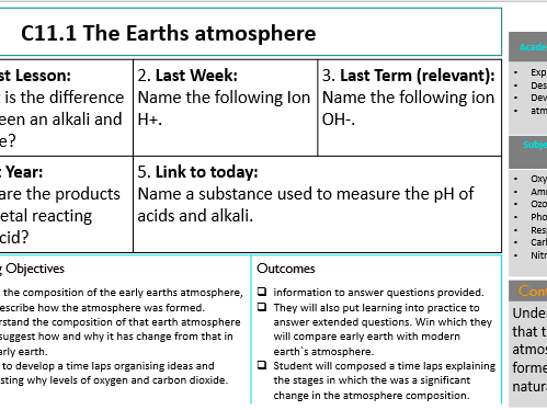 KS4 GCSE History of our atmosphere