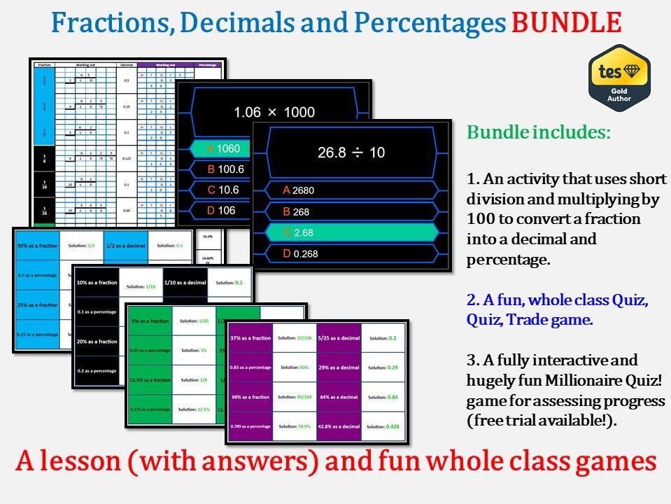 Fractions, Decimals and Percentages teaching bundle