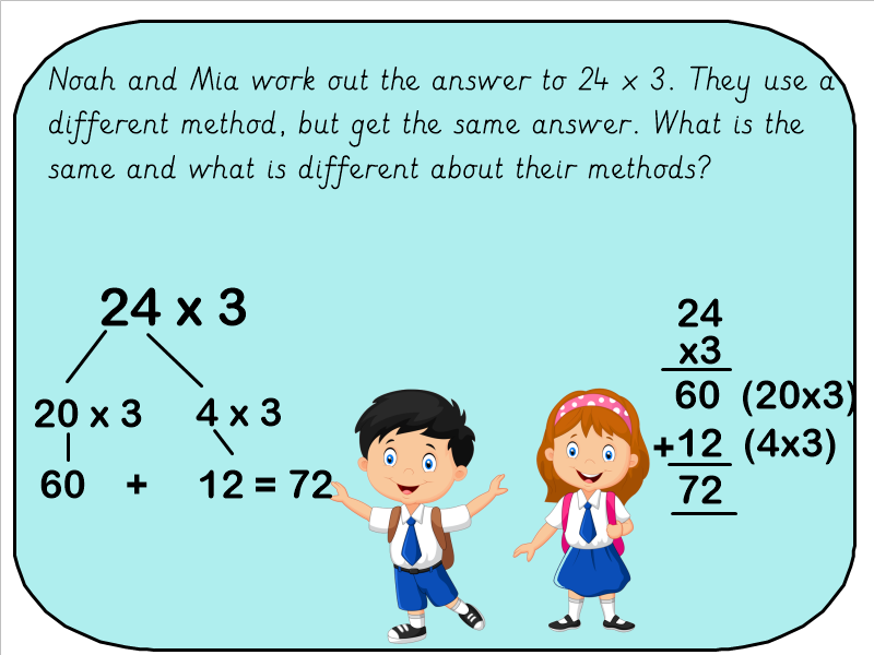 Expanded Column Multiplication (Place Value Counters)