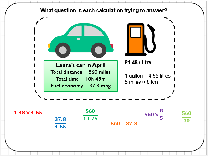 Speed and Fuel Economy Reasoning Tasks