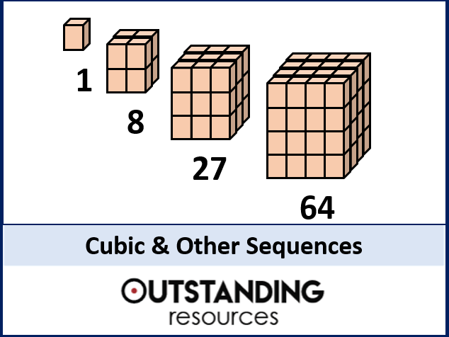 Sequences 4 - Cubic, Exponential, Other Sequences and Sequence Problems
