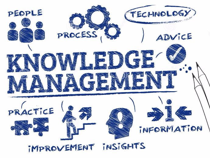 Presentation on Implementing Knowledge Management (A Level Business Studies)