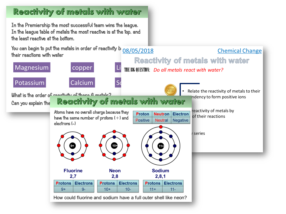 AQA Chemistry / Trilogy - Metals and Water