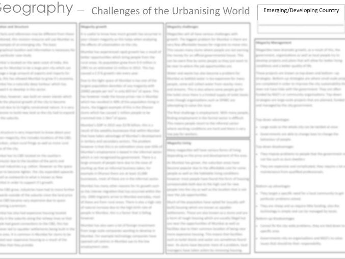 Geography B Edexcel 9-1 - Challenges of the Urbanising World