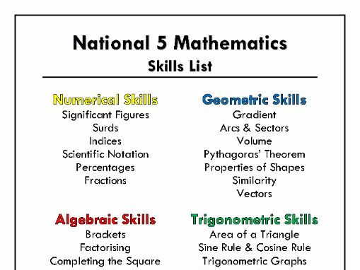 National 3 Lifeskills Maths Unit 2 Skill Builder By Alank174   Teaching  Resources   Tes  Skills List