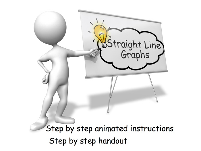 Drawing Straight Line Graphs animated PowerPoint - GCSE