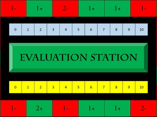 GCSE PE Edexcel - Evaluation Station