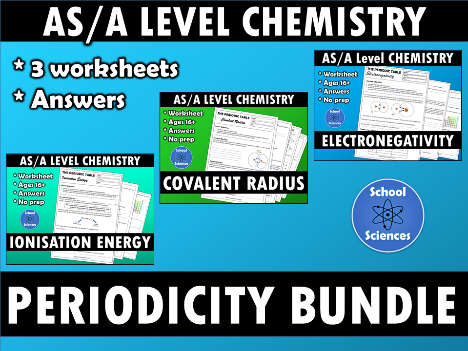 Trends in the Periodic Table bundle