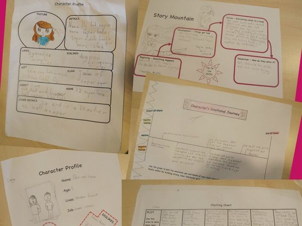 Creative Writing Planning; Character, Setting, Plotting