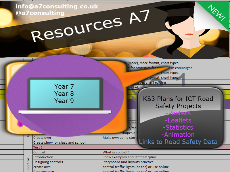 KS3 Outline of Year 7,8,9 ICT Projects in Road Safety