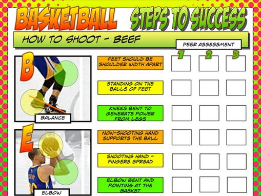 Basketball Steps to Success - Shooting peer and self assessment  worksheet