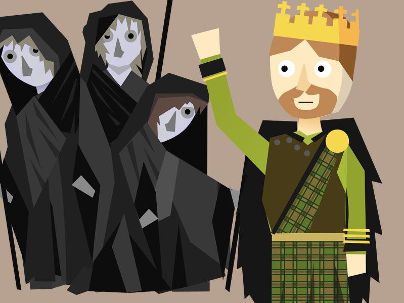 Macbeth - Character Analysis Worksheets