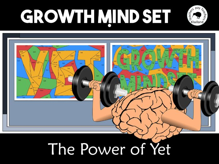 Power of Yet & Growth Mindset Multiplication Mosaic