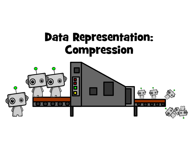 Compression in computing