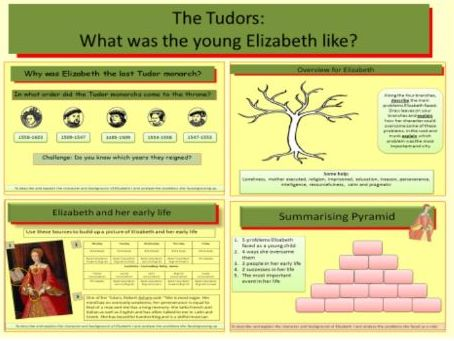 The Tudors: What was the young Elizabeth I like?