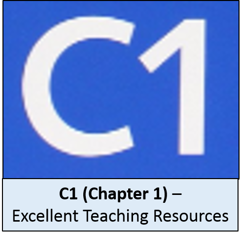 A-Level (C1): Chapter 2 - Quadratic Functions and Graphs (5 lessons + Resources)