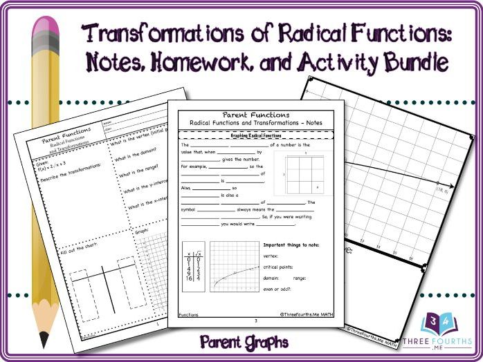 Transformations of Radical (Square Root) Functions: Bundle