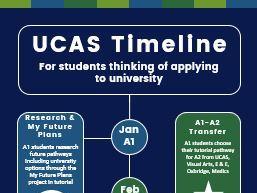 UCAS Timeline PPt poster