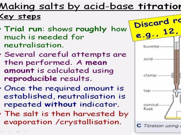 GCSE Chemistry Titrations Lesson Powerpoint (Edexcel 9-1 SC8e CC8e)