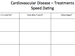 Cardiovascular Disease - Lesson Presentations, Speed Dating and Extended Writing Activity