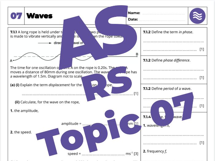 AS Physics 9702 - Revision Sheet - 07. Waves