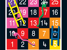 GCSE Computing Python Project - Snakes & Ladders