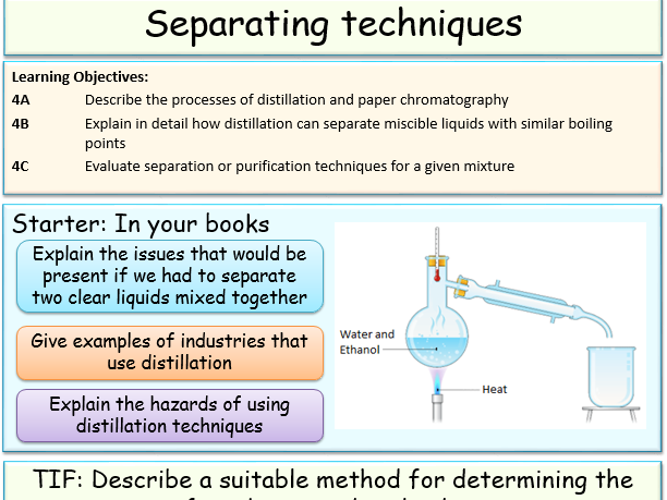 Distillation and Chromatography (Fully animated)