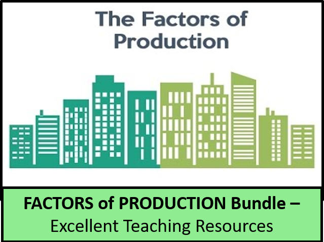 Economics: Factors of Production BUNDLE (6 lessons) + resources