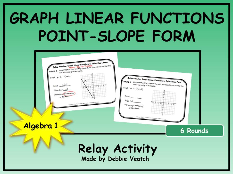point slope form activity  Graph Linear Functions in Point-Slope Form Relay Activity