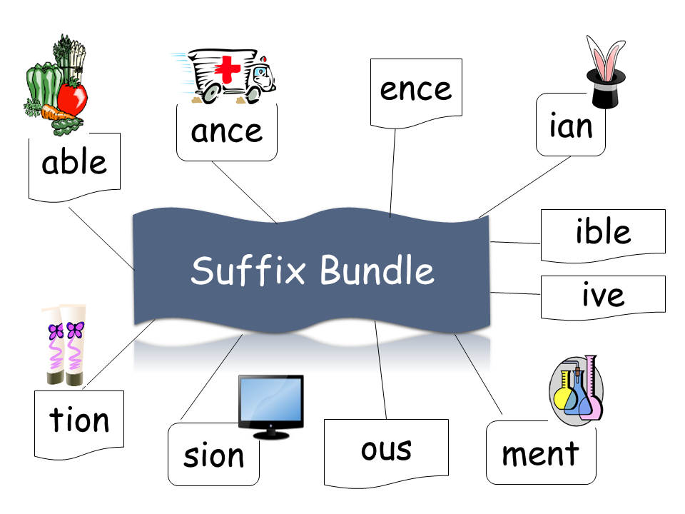 Suffix word work bundle