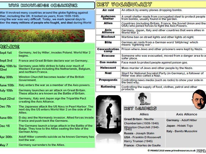World War 2 Knowledge Organiser