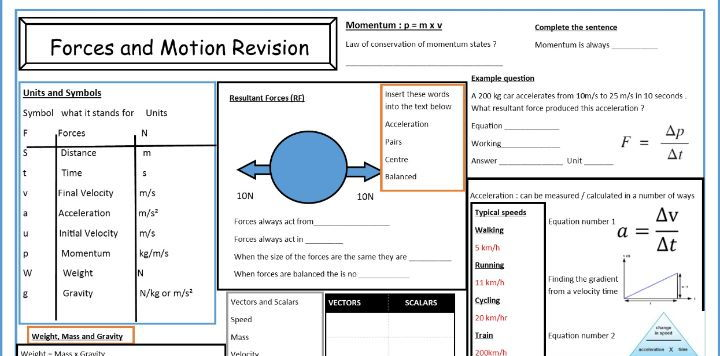 Forces and Motion Revision Mat