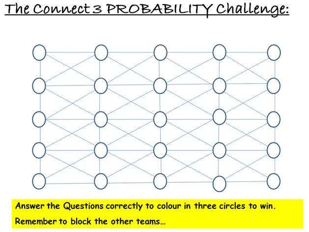 Connect 3 Probability Quiz