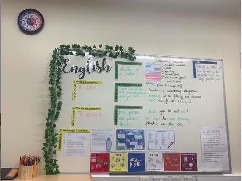 English Maths Working Wall Display