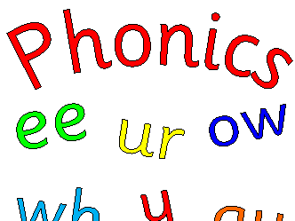 Phonics: Singular to Plural Activity