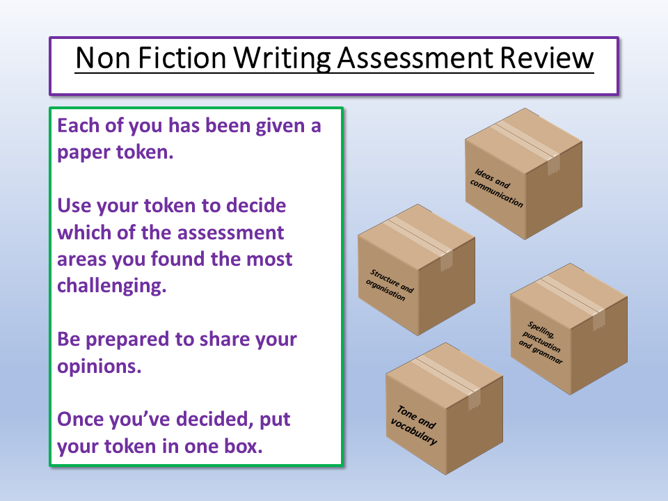 English Non-Fiction Writing Assessment