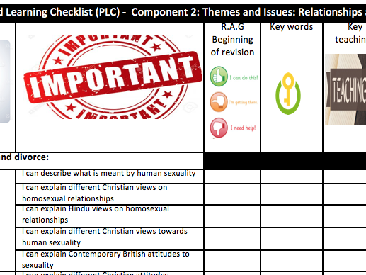AQA RS Themes and Issues PLCs