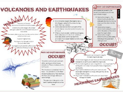 GCSE Geography: Volcanoes and Earthquakes Learning Mat / Information Sheet