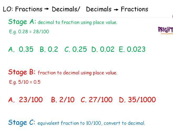 Fraction Decimal conversion Core-Fluency