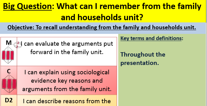 AQA Alevel sociology Families and Households revision lesson