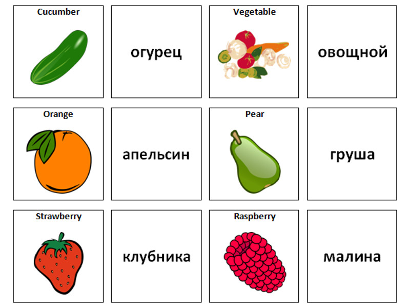 At The Grocers: Russian Vocabulary Card Sort