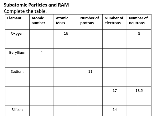 GCSE Chemistry - C1 Combined Science Worksheets
