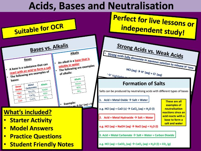 Acids, Bases and Neutralisation