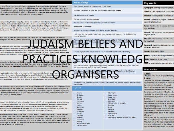 Knowledge Organiser: Judaism Beliefs and Practices