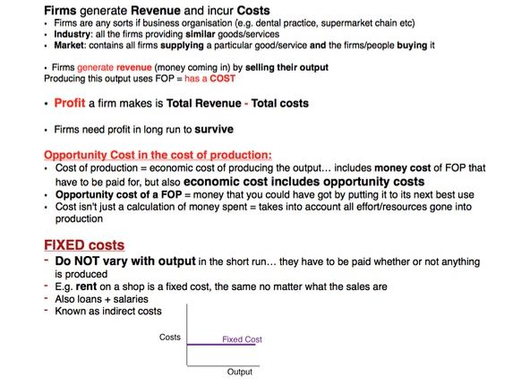 Economics AS/A Level: Production, Costs and Revenue revision notes