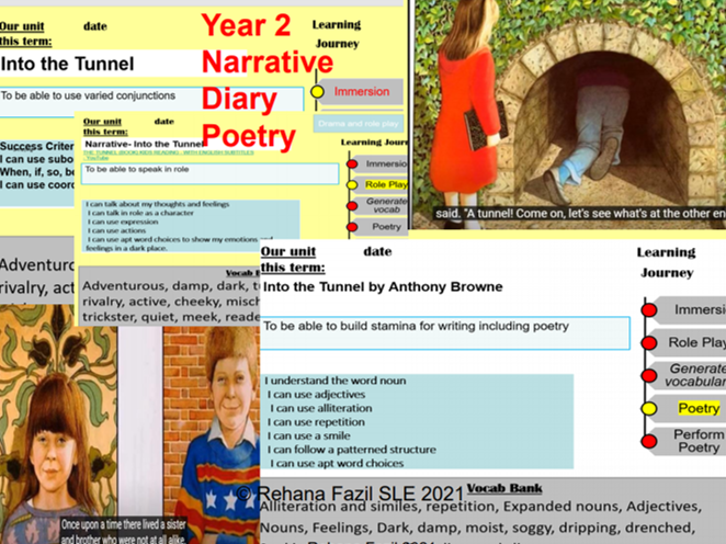 The Tunnel Year 2 Writing Unit