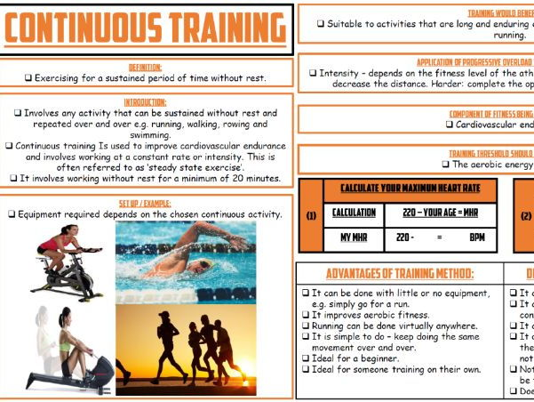 AQA 9-1 GCSE PE - Physical Training: Methods Of Training