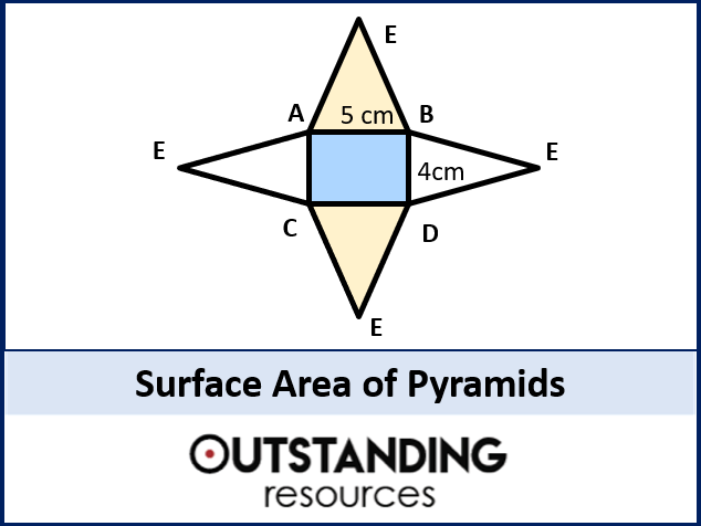 Surface Area 2 - Surface Area of Pyramids (+ worksheet)