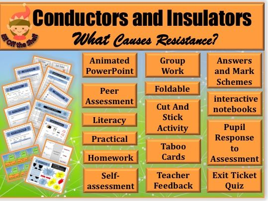 Electricity-Conductors and Insulators KS2