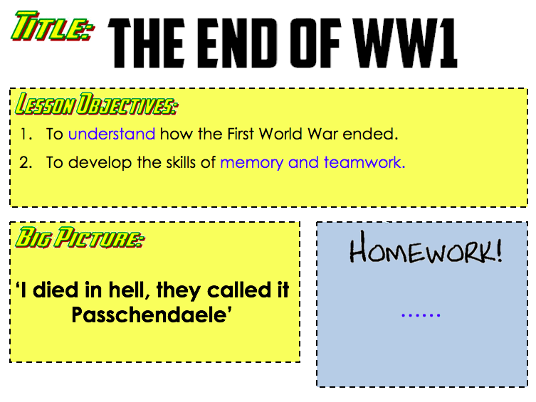 The end of WW1